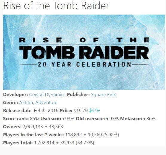 Yeni Tomb Raider oyunları ne kadar sattı?