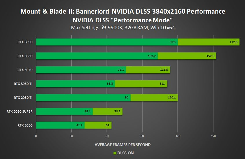 NVidia Reflex support coming to Rainbow Six Siege