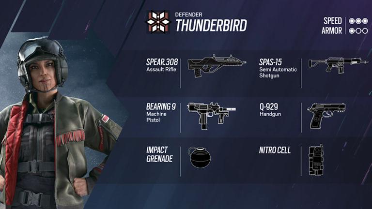 Rainbow Six Siege Y6S2 yeni operatörü Thunderbird ve daha fazlası