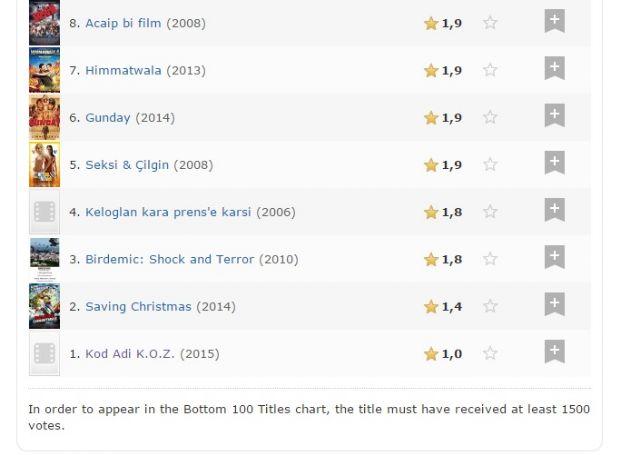 Türk filmi Kod Adı K.O.Z., IMDb'de birinci oldu!
