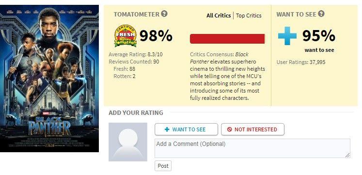 Black Panther'in Rotten Tomatoes skoru dudak uçuklatıyor