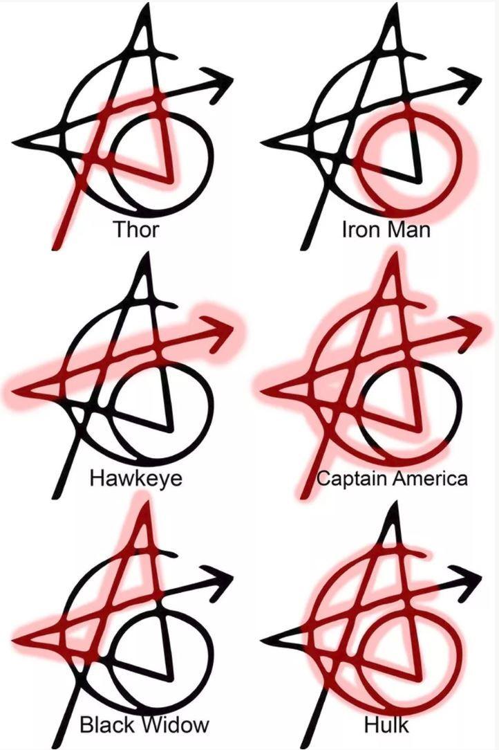 İlk Avengers üyelerinin yaptırdığı özel dövmenin sırrı ne?