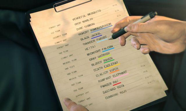 Metal Gear Survive'da gizli Hideo Kojima göndermesi bulundu