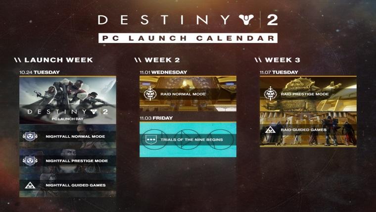 Destiny 2 PC içerik takvimi açıklandı