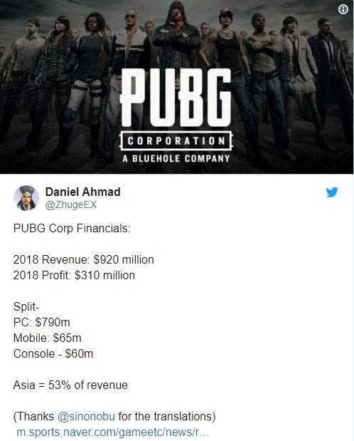PUBG'nin 2018 yılı geliri, geliştiricisini sevindirdi