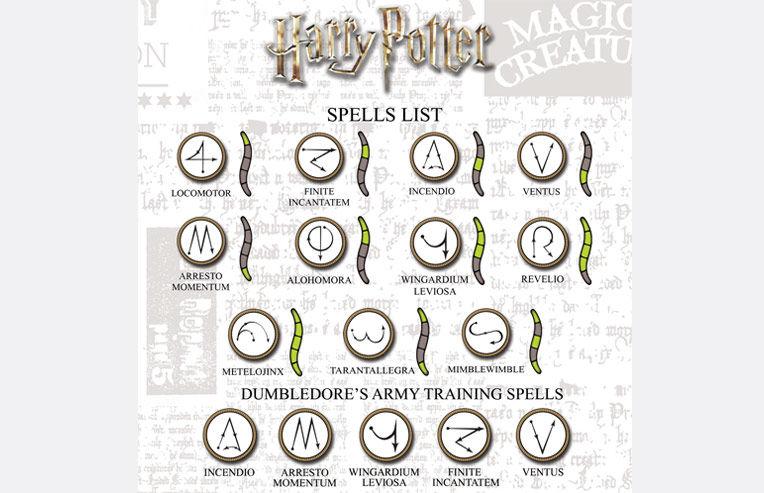 Harry Potter asaları bir oyuncak firması sayesinde gerçek oldu