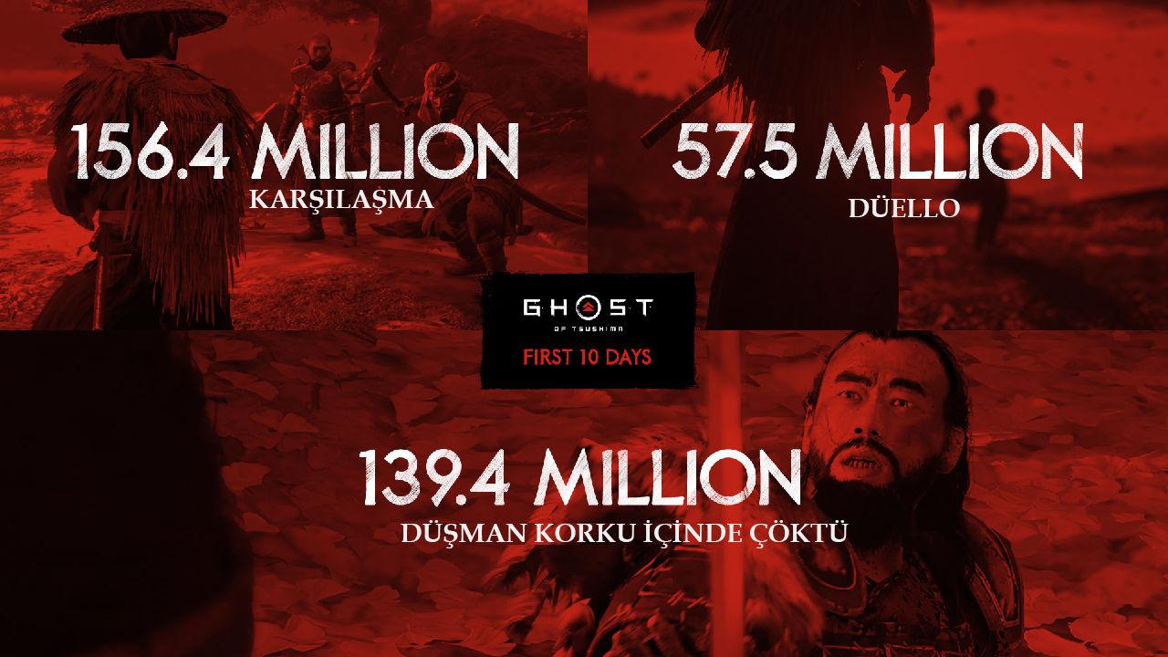 Ghost of Tsushima mutlu tilkilerinin sayısı artıyor