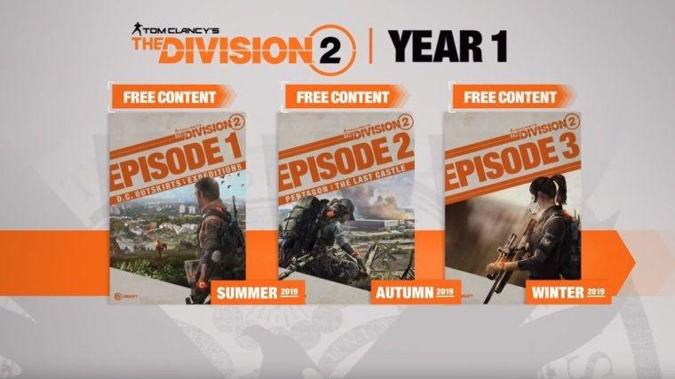 Tom Clancy's The Division 2, Yıl 1 içeriği video ile tanıtıldı