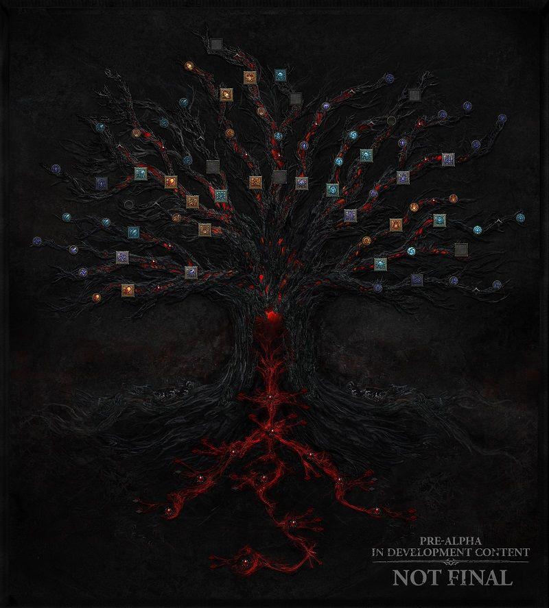 Diablo 4 yetenek ve beceri sistemi nasıl olacak?