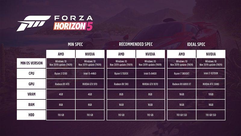 Xbox   Tokyo Game Show 2021 etkinliğinde yapılan tüm duyurular