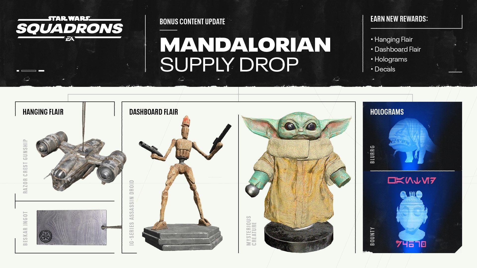 Bebek Yoda, Star Wars: Squadrons İçin Geliyor