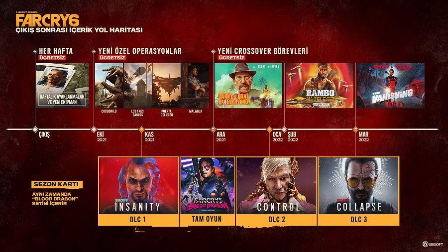 Far Cry 6 çıktıktan sonra gelecek içerikler açıklandı