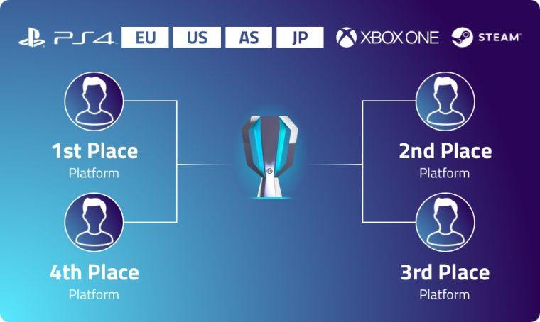 Konami dijital futbol şampiyonası 18 Temmuz'da sona eriyor