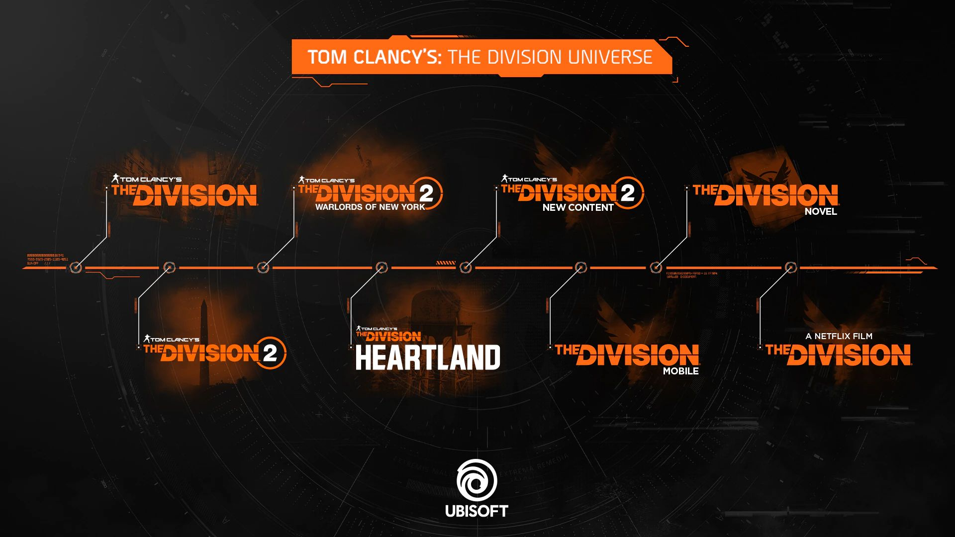 Completely free The Division: Heartland announced