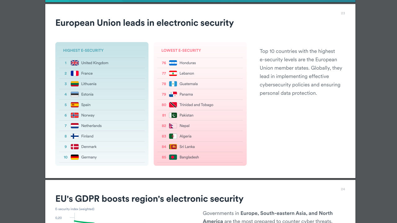 Türkiye internet sıralamasında Dünya'da kaçıncı?