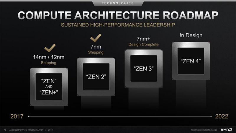 AMD Ryzen 3600 XT, 3800 XT ve 3900 XT yakında gelebilir