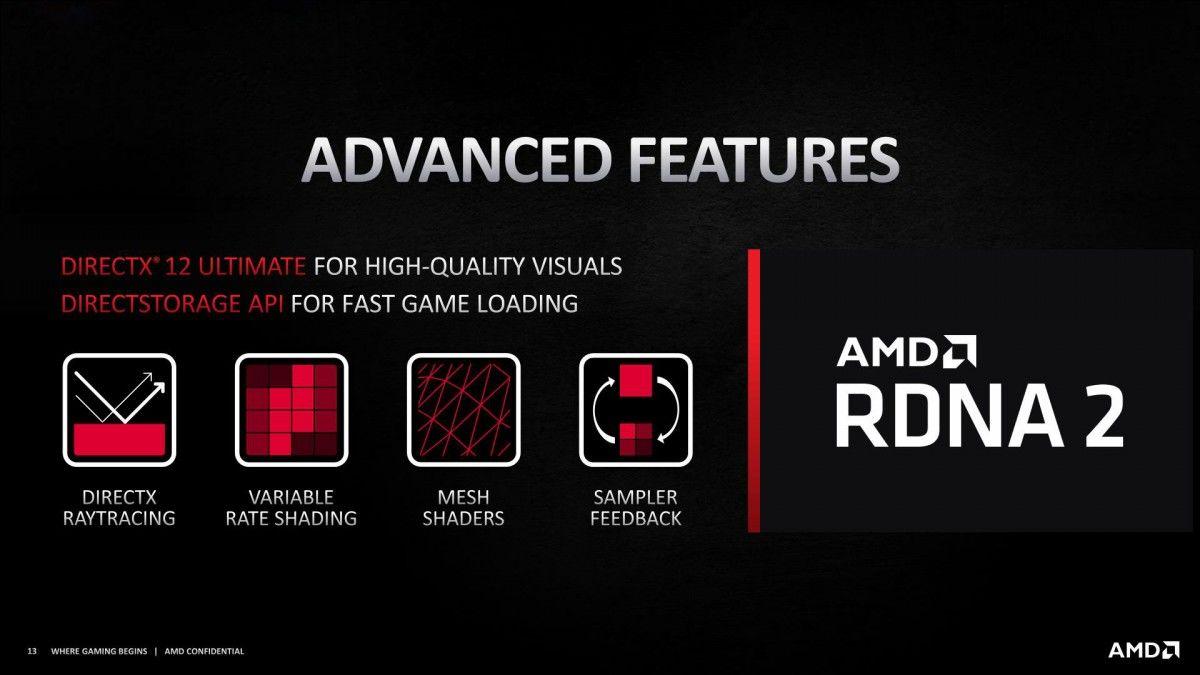 AMD RX 6700 XT 12 GB bellekle gözüktü