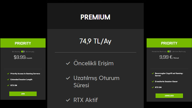 GeForce Now prices have increased, Turkey is no longer the cheapest price