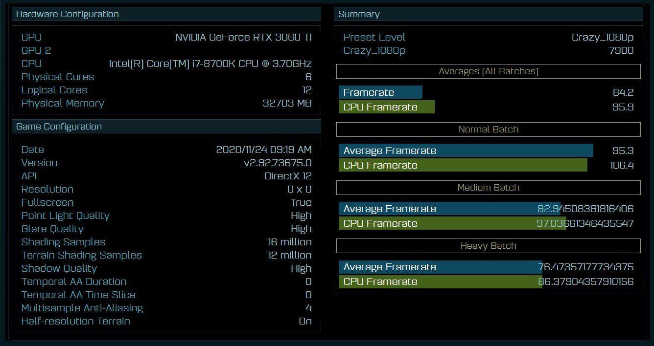 GeForce RTX 3060 Ti performansı tekrar ortaya çıktı