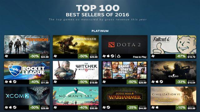 Steam'da 2016'nın en çok satan 100 oyunu açıklandı