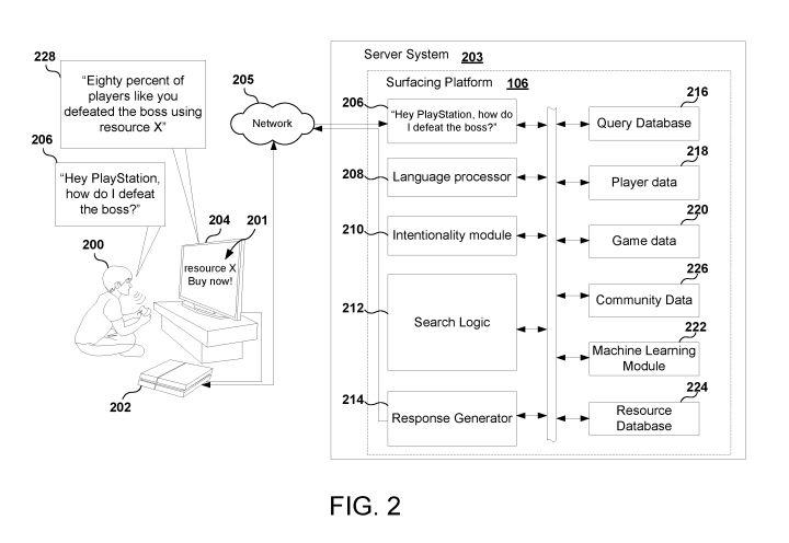 Sony, yeni Yapay Zeka patenti ile kafaları karıştırdı