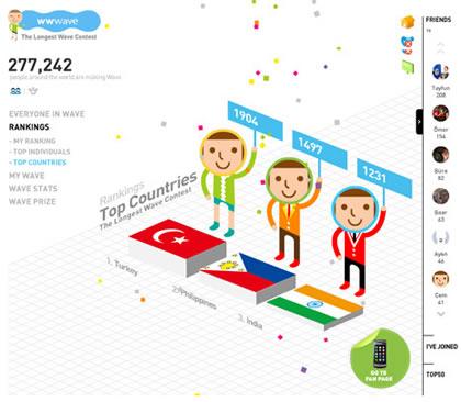 Türkiye birinci!