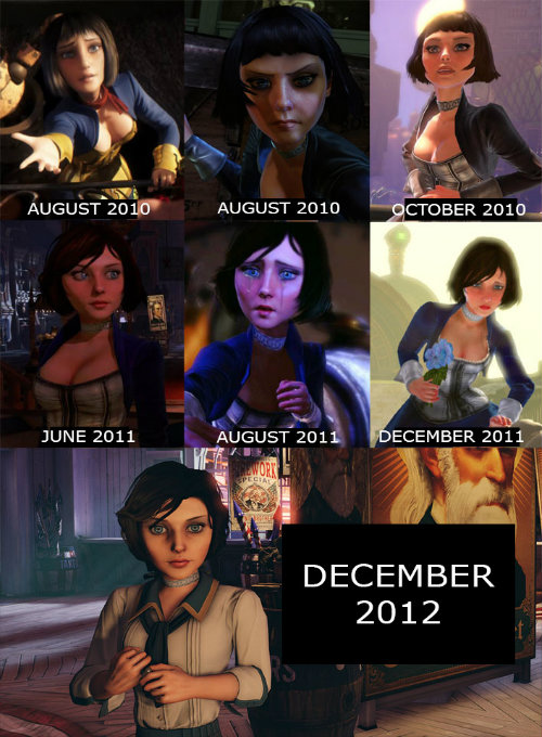Elizabeth'in büyük değişimi...