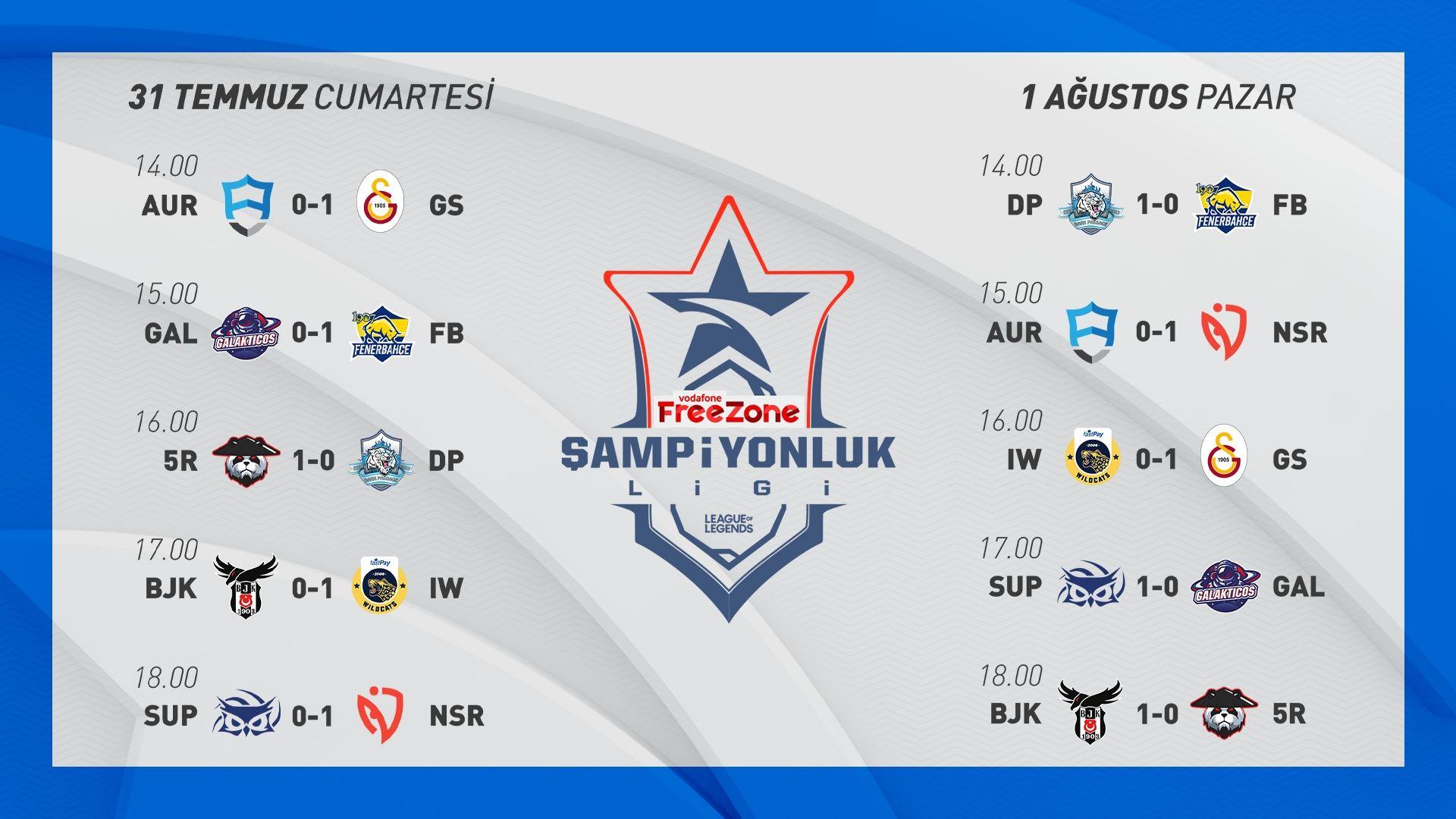 VFŞL 8.hafta maçları tamamlandı