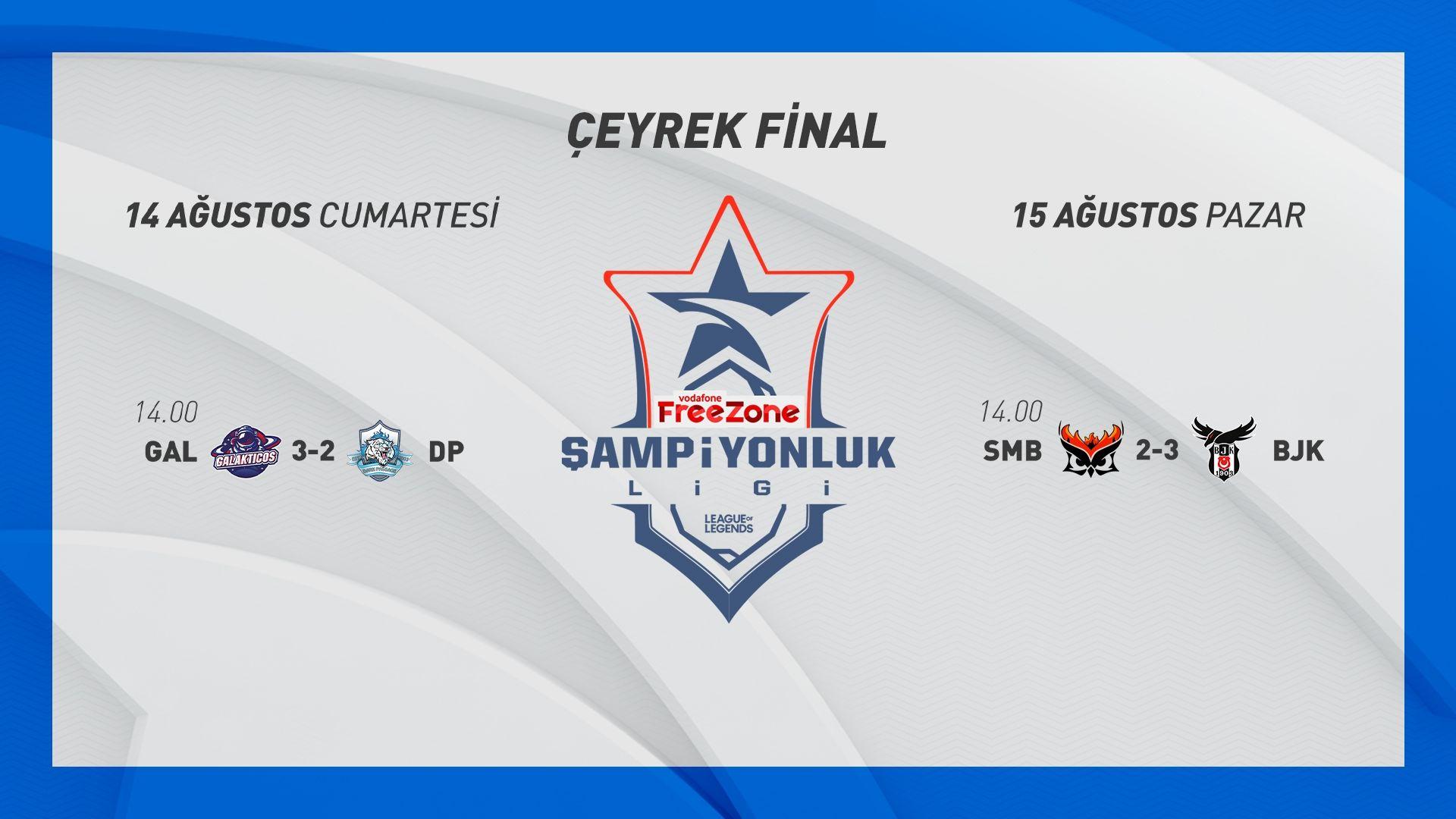 VFŞL'nde çeyrek final maçları tamamlandı
