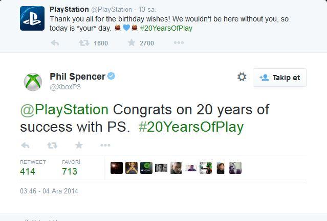 Phill Spencer, Playstation'un 20. yıl dönümüne özel tebrik mesajı attı