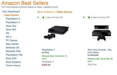 PS4 ve Xbox One ön-siparişleri tükendi