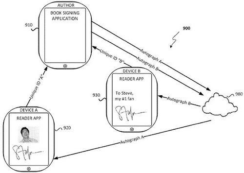 Apple'dan yeni bir patent başvurusu