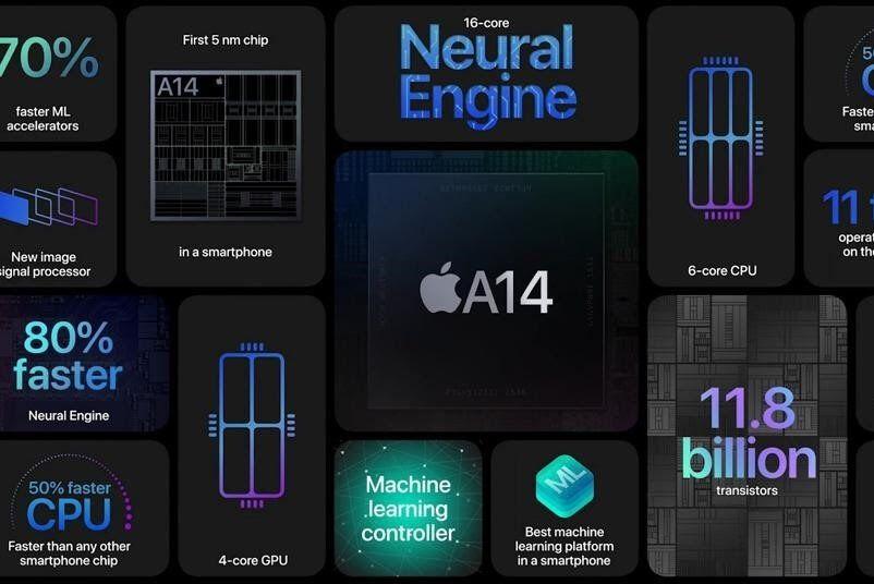 Apple ilk 3nm işlemciyi çıkarmayı hedefliyor