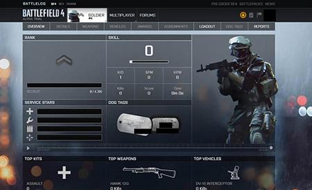 Battlefield 4 - Multiplayer İnceleme (PC)