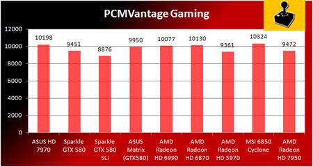 14 - AMD Radeon HD 7950 - �nceleme