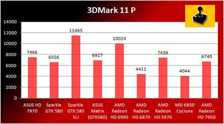 2 - AMD Radeon HD 7950 - �nceleme