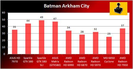 4 - AMD Radeon HD 7950 - �nceleme