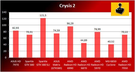 5 - AMD Radeon HD 7950 - �nceleme