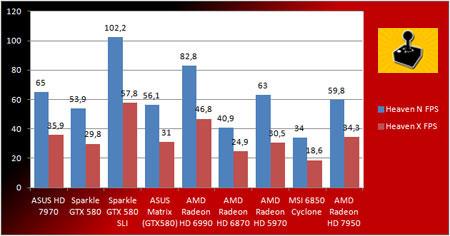 7 - AMD Radeon HD 7950 - �nceleme