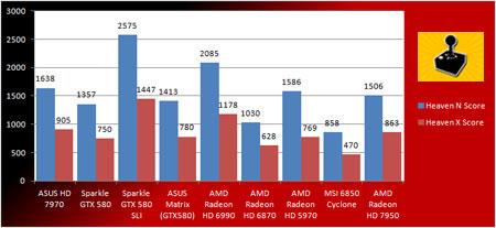 8 - AMD Radeon HD 7950 - �nceleme