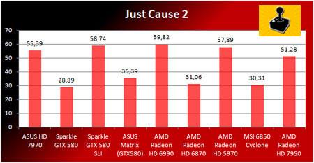 9 - AMD Radeon HD 7950 - �nceleme