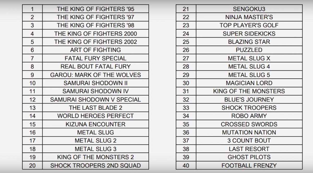 SNK'nın oyun makinesi Neo-Geo mini sonunda ortaya çıktı