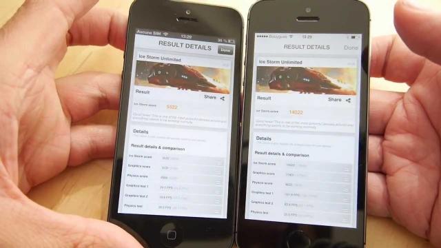 3DMark'a göre en performanslı mobil ürünler