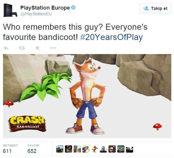 PlayStation'ın efsanesi Crash Bandicoot geri mi geliyor?