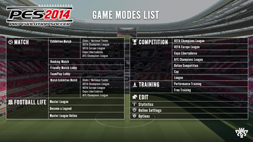 PES 14'ün içerisinde bulunacak modlar açıklandı!