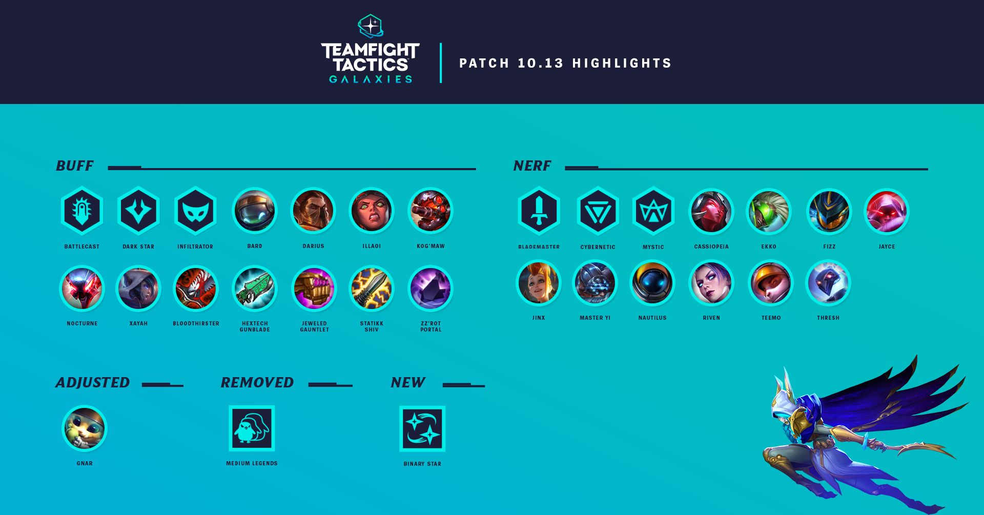 Teamfight Tactics 10.18 yama notları yayınlandı