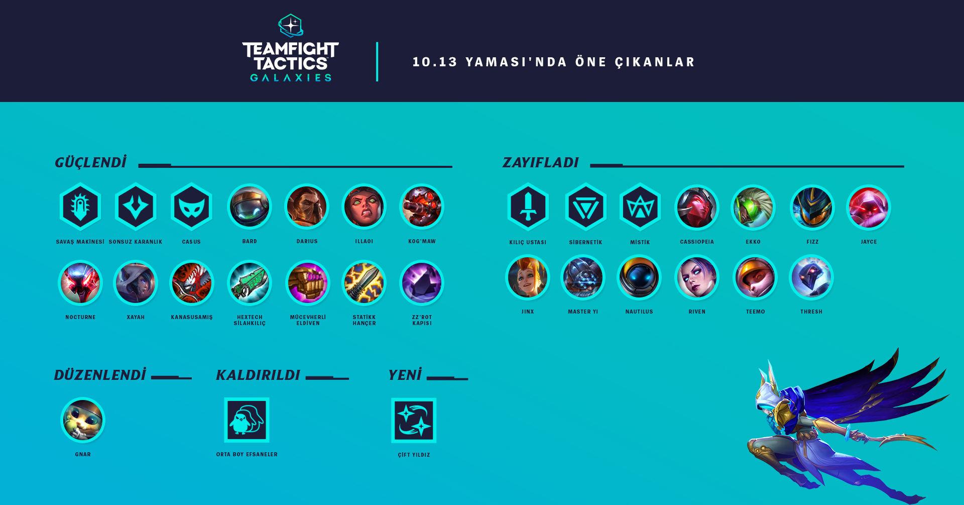 Teamfight Tactics 10.13 yama notları yayınlandı