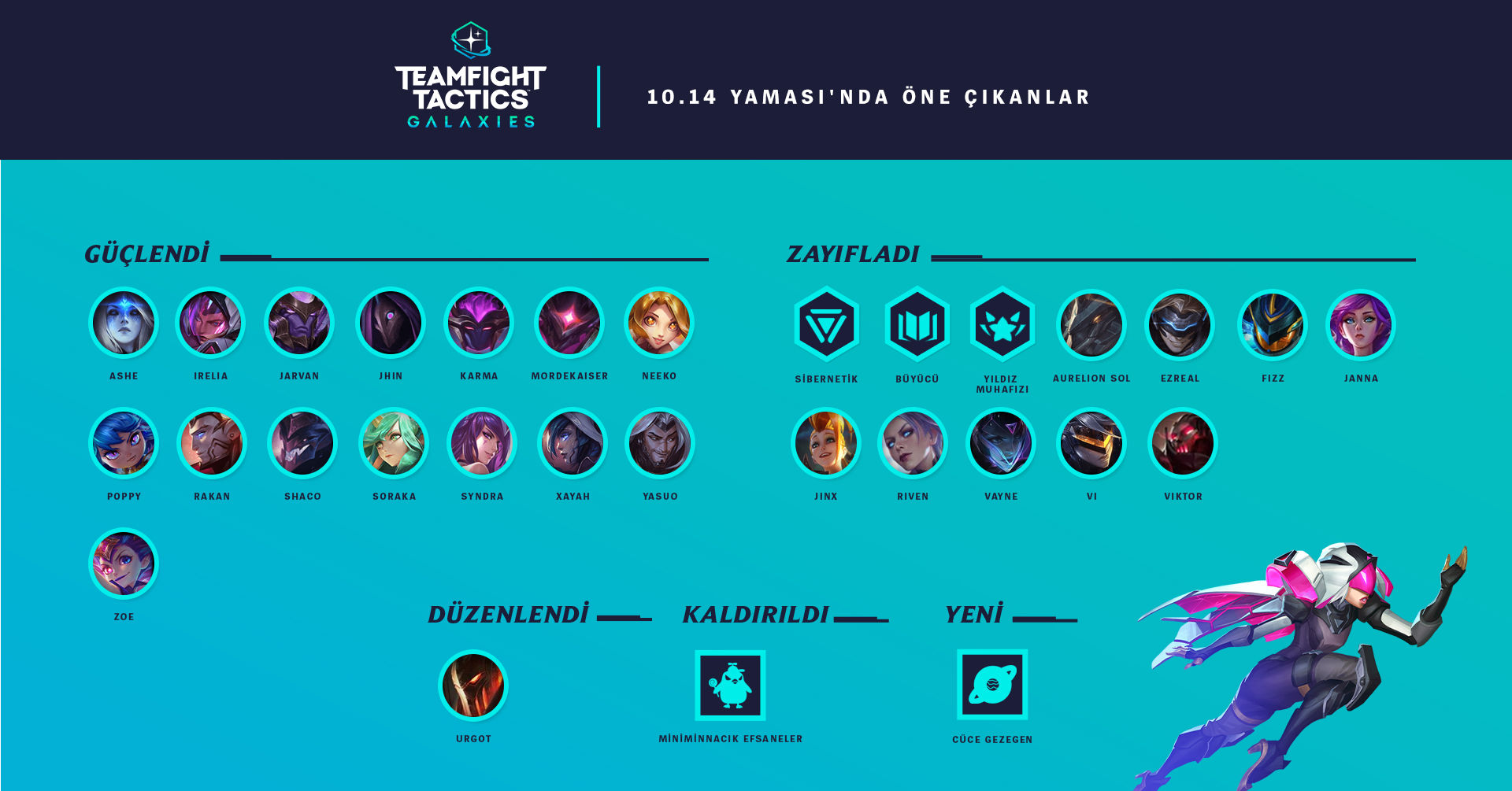 Teamfight Tactics 10.14 yama notları yayınlandı