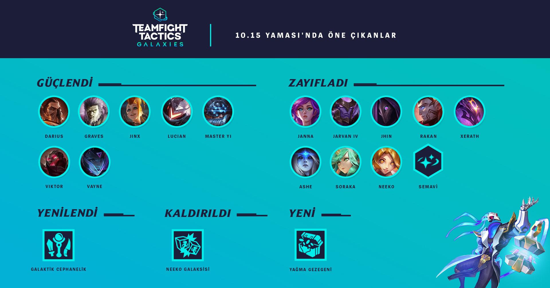 Teamfight Tactics 10.15 yama notları yayınlandı