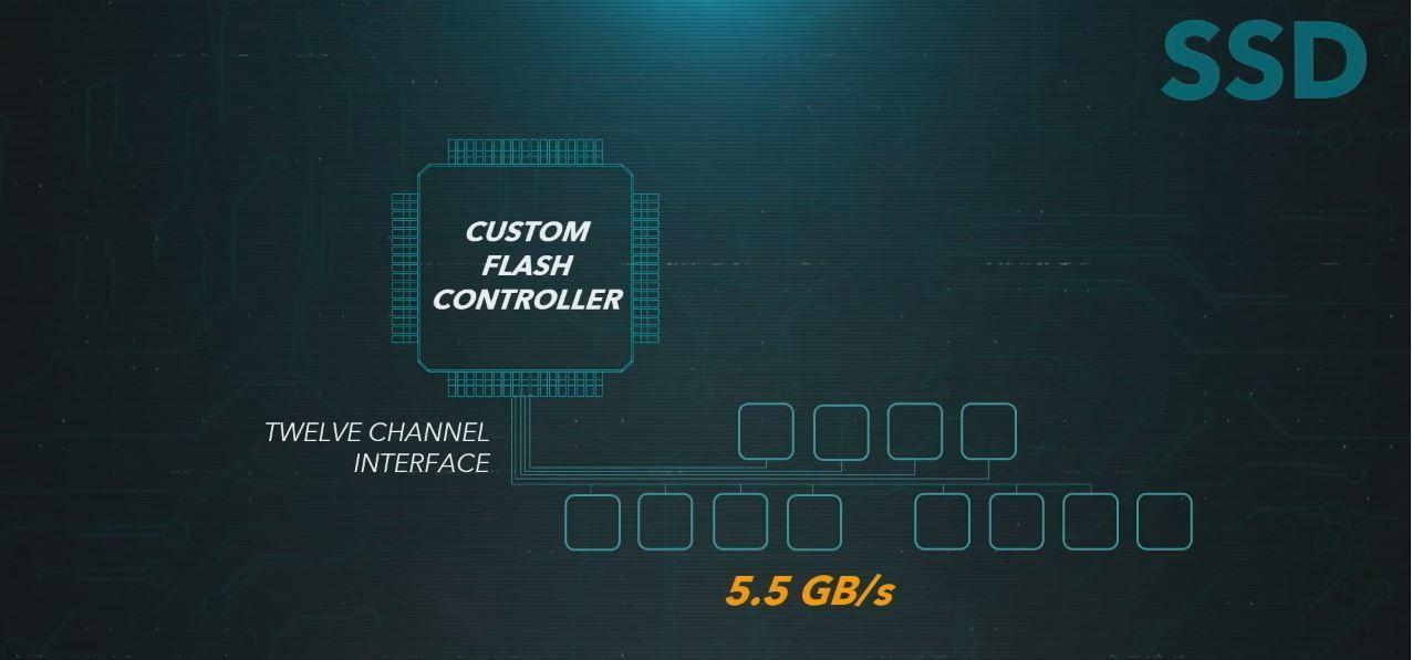 PlayStation 5 teknik özellikleri resmi olarak açıklandı